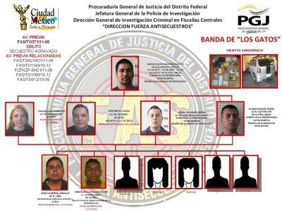 20110706064734-secuestradores-2.jpg